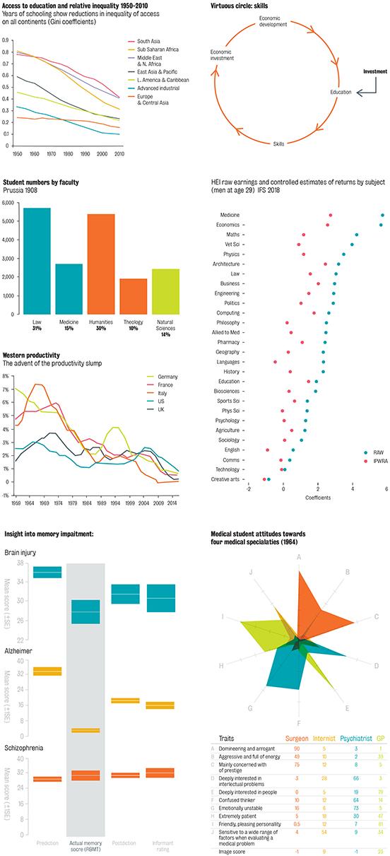 KCL-Kings-Lectures-Transcript-Graphs.jpg