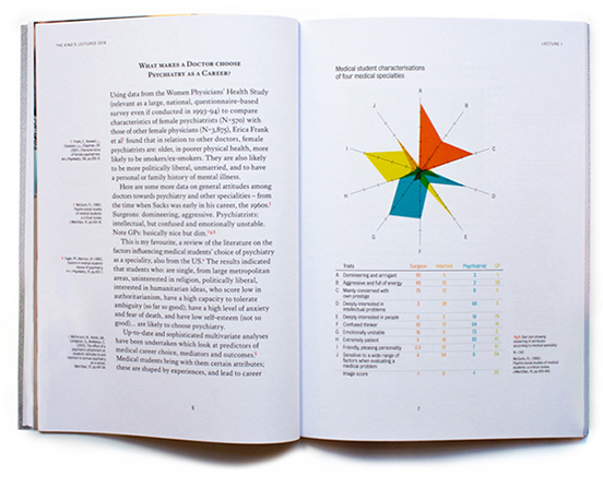 Kings-Lectures-Transcript-Flats-1.jpg